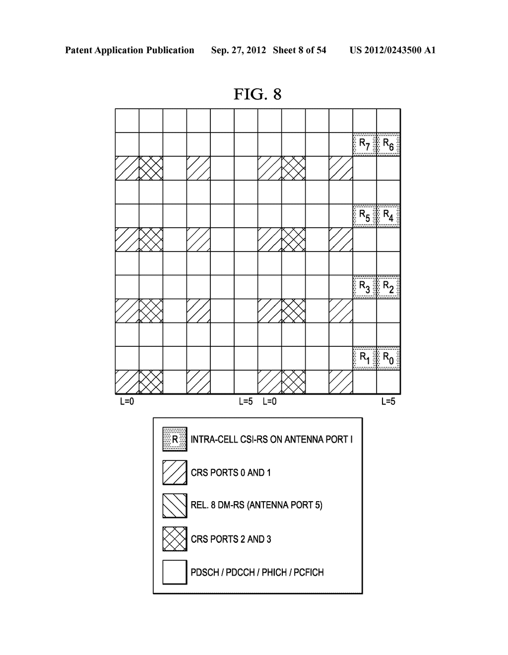 Multi-Cell Channel State Information-Reference Symbol Patterns for Long     Term Evolution Extended Cyclic Prefix and Code Division Multiplexing-Time     Multiplexing - diagram, schematic, and image 09