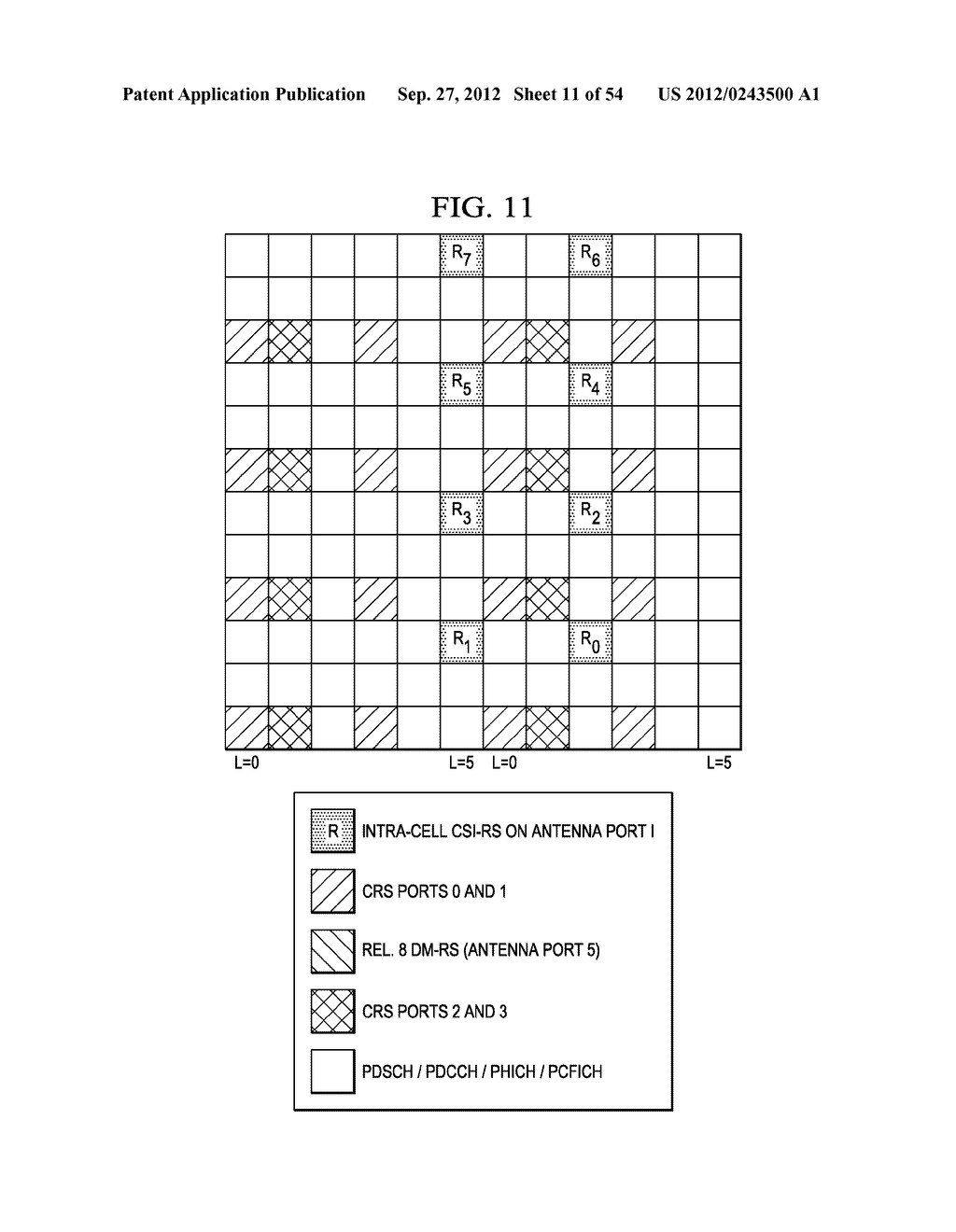 Multi-Cell Channel State Information-Reference Symbol Patterns for Long     Term Evolution Extended Cyclic Prefix and Code Division Multiplexing-Time     Multiplexing - diagram, schematic, and image 12