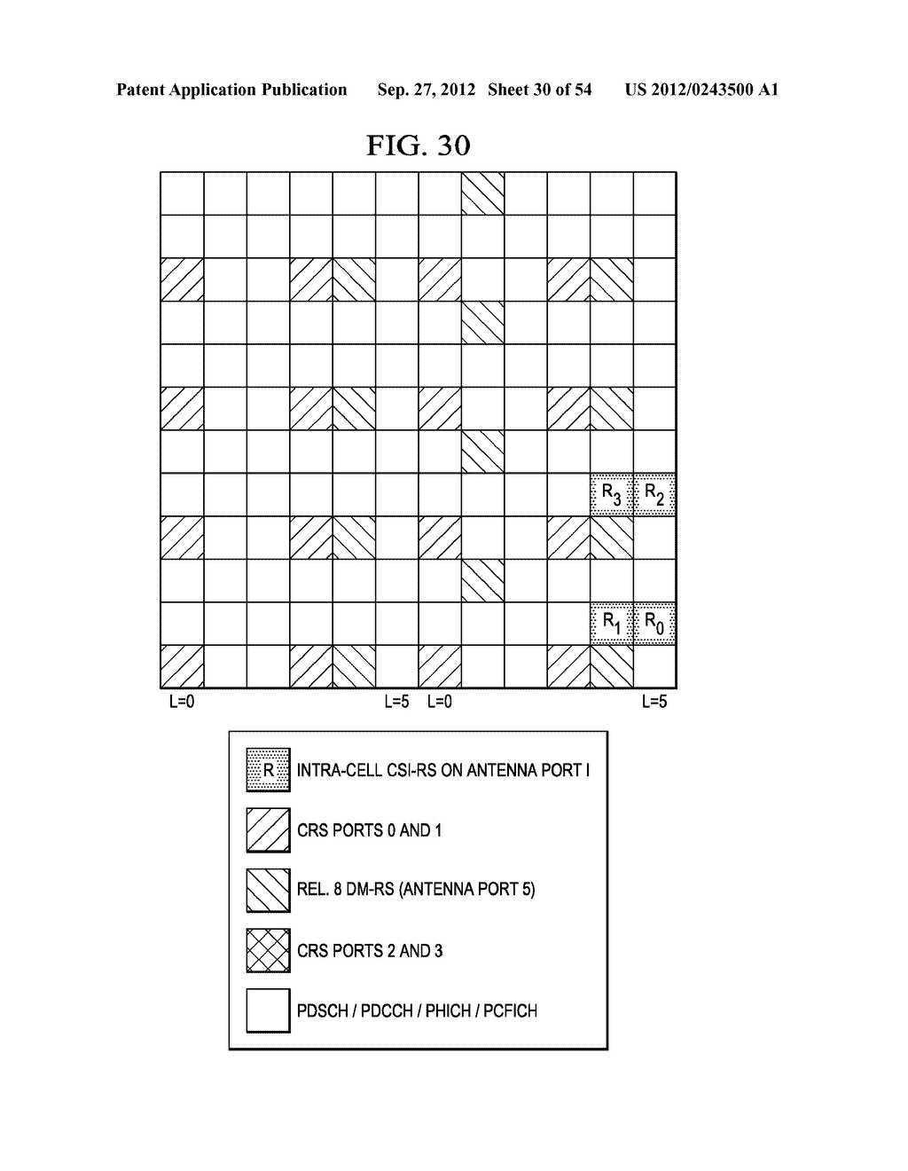Multi-Cell Channel State Information-Reference Symbol Patterns for Long     Term Evolution Extended Cyclic Prefix and Code Division Multiplexing-Time     Multiplexing - diagram, schematic, and image 31
