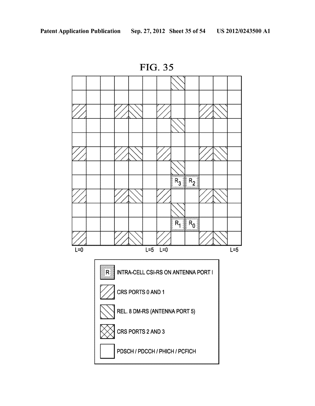 Multi-Cell Channel State Information-Reference Symbol Patterns for Long     Term Evolution Extended Cyclic Prefix and Code Division Multiplexing-Time     Multiplexing - diagram, schematic, and image 36
