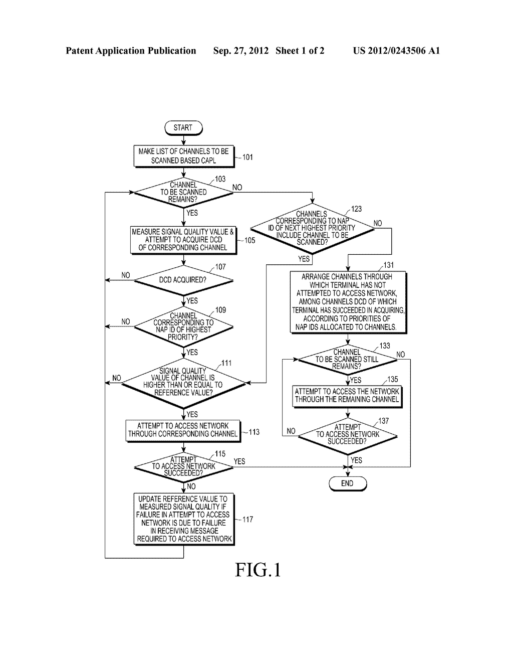 METHOD AND APPARATUS FOR ATTEMPTING TO ACCESS NETWORK - diagram, schematic, and image 02