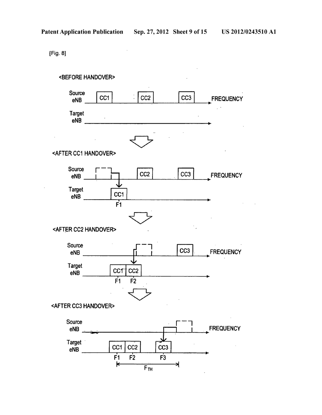 METHOD FOR PERFORMING HANDOVER, USER EQUIPMENT, AND RADIO COMMUNICATION     SYSTEM - diagram, schematic, and image 10