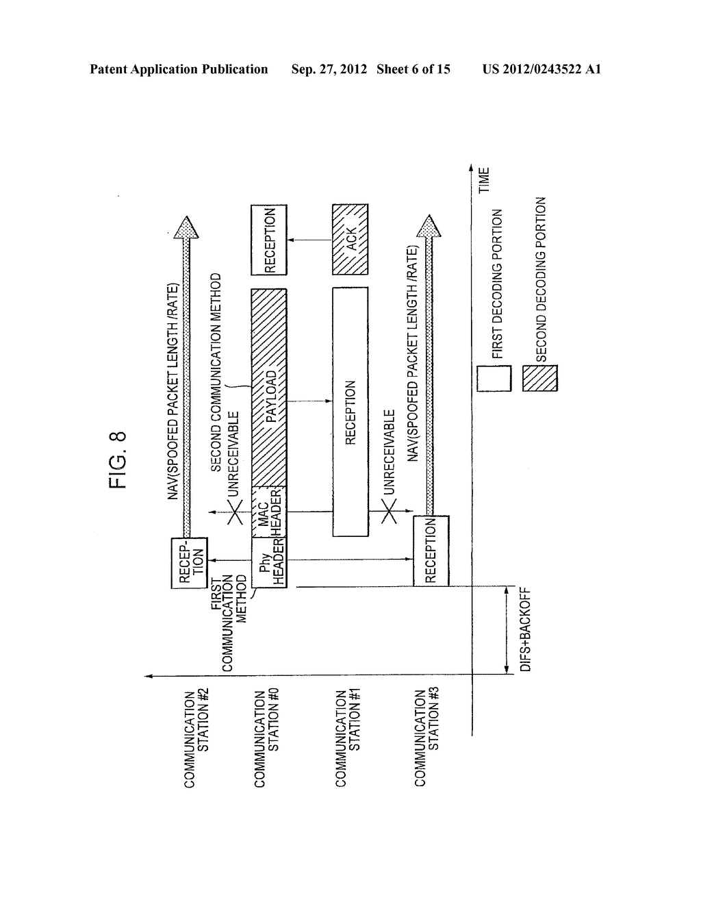 WIRELESS COMMUNICATION SYSTEM, WIRELESS COMMUNICATION APPARATUS, WIRELESS     COMMUNICATION METHOD, AND COMPUTER PROGRAM - diagram, schematic, and image 07