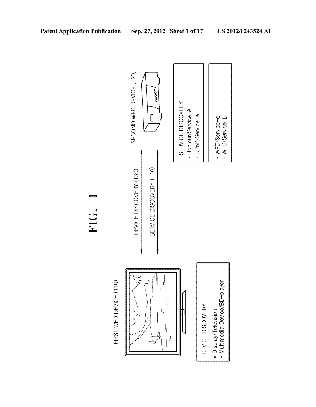 METHOD AND DEVICE FOR INVESTIGATING WIFI DISPLAY SERVICE IN A WIFI DIRECT     NETWORK - diagram, schematic, and image 02