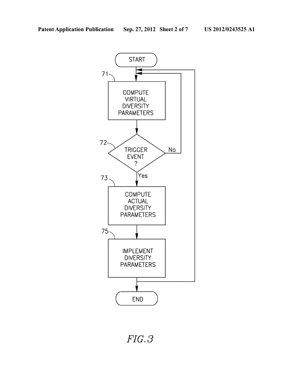 METHOD, SYSTEM AND APPARATUS FOR THE CONTROL OF TRANSMIT DIVERSITY - diagram, schematic, and image 03