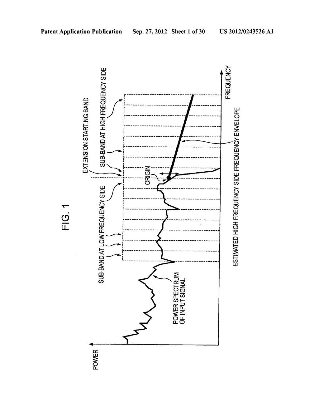FREQUENCY BAND EXTENDING DEVICE AND METHOD, ENCODING DEVICE AND METHOD,     DECODING DEVICE AND METHOD, AND PROGRAM - diagram, schematic, and image 02