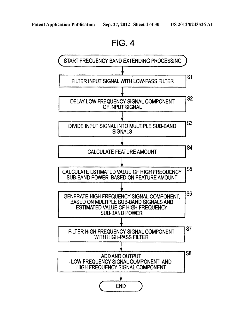 FREQUENCY BAND EXTENDING DEVICE AND METHOD, ENCODING DEVICE AND METHOD,     DECODING DEVICE AND METHOD, AND PROGRAM - diagram, schematic, and image 05