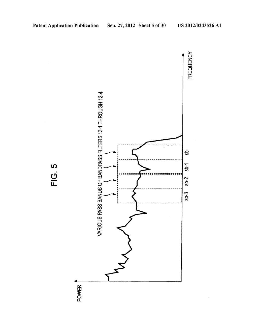 FREQUENCY BAND EXTENDING DEVICE AND METHOD, ENCODING DEVICE AND METHOD,     DECODING DEVICE AND METHOD, AND PROGRAM - diagram, schematic, and image 06