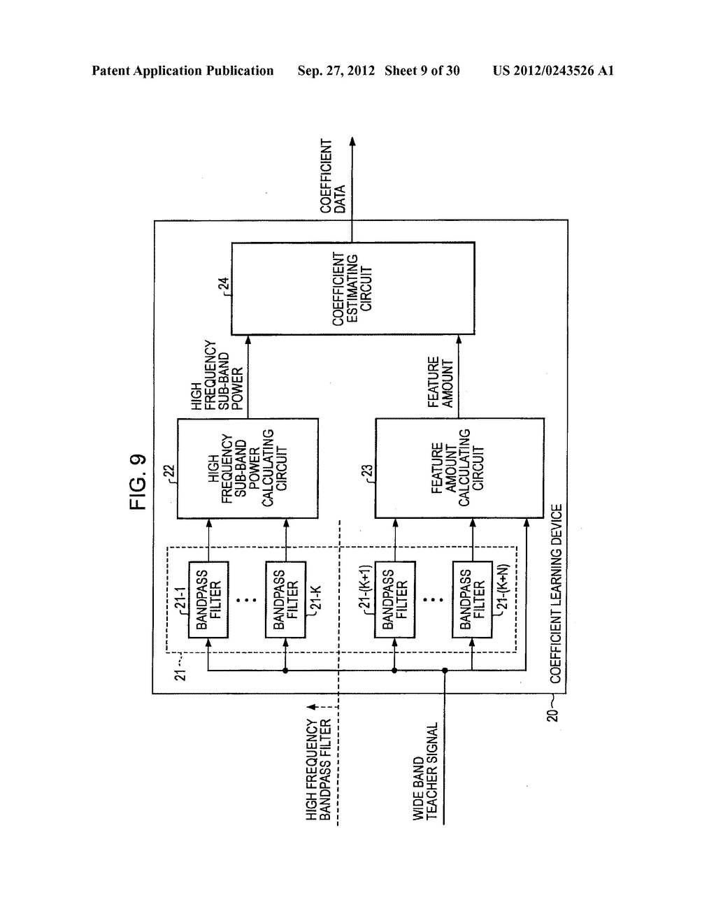 FREQUENCY BAND EXTENDING DEVICE AND METHOD, ENCODING DEVICE AND METHOD,     DECODING DEVICE AND METHOD, AND PROGRAM - diagram, schematic, and image 10