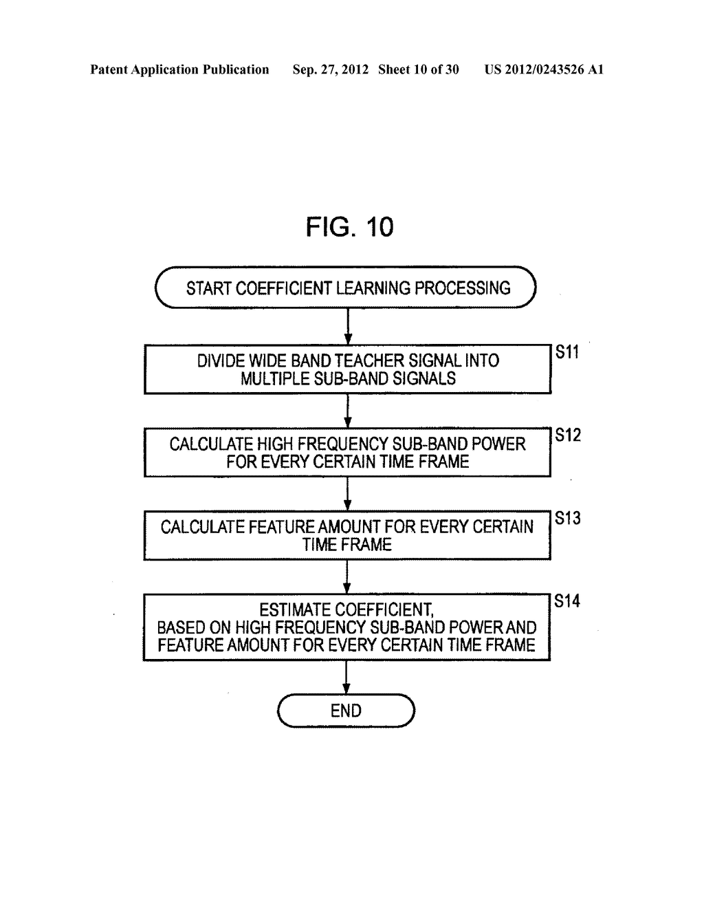 FREQUENCY BAND EXTENDING DEVICE AND METHOD, ENCODING DEVICE AND METHOD,     DECODING DEVICE AND METHOD, AND PROGRAM - diagram, schematic, and image 11