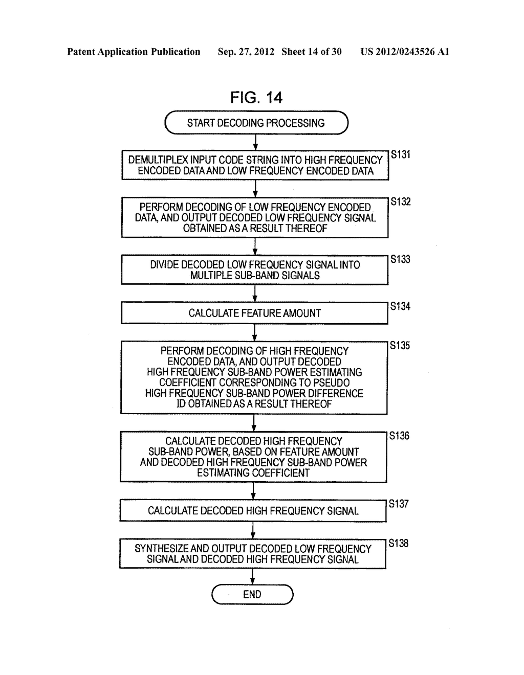 FREQUENCY BAND EXTENDING DEVICE AND METHOD, ENCODING DEVICE AND METHOD,     DECODING DEVICE AND METHOD, AND PROGRAM - diagram, schematic, and image 15