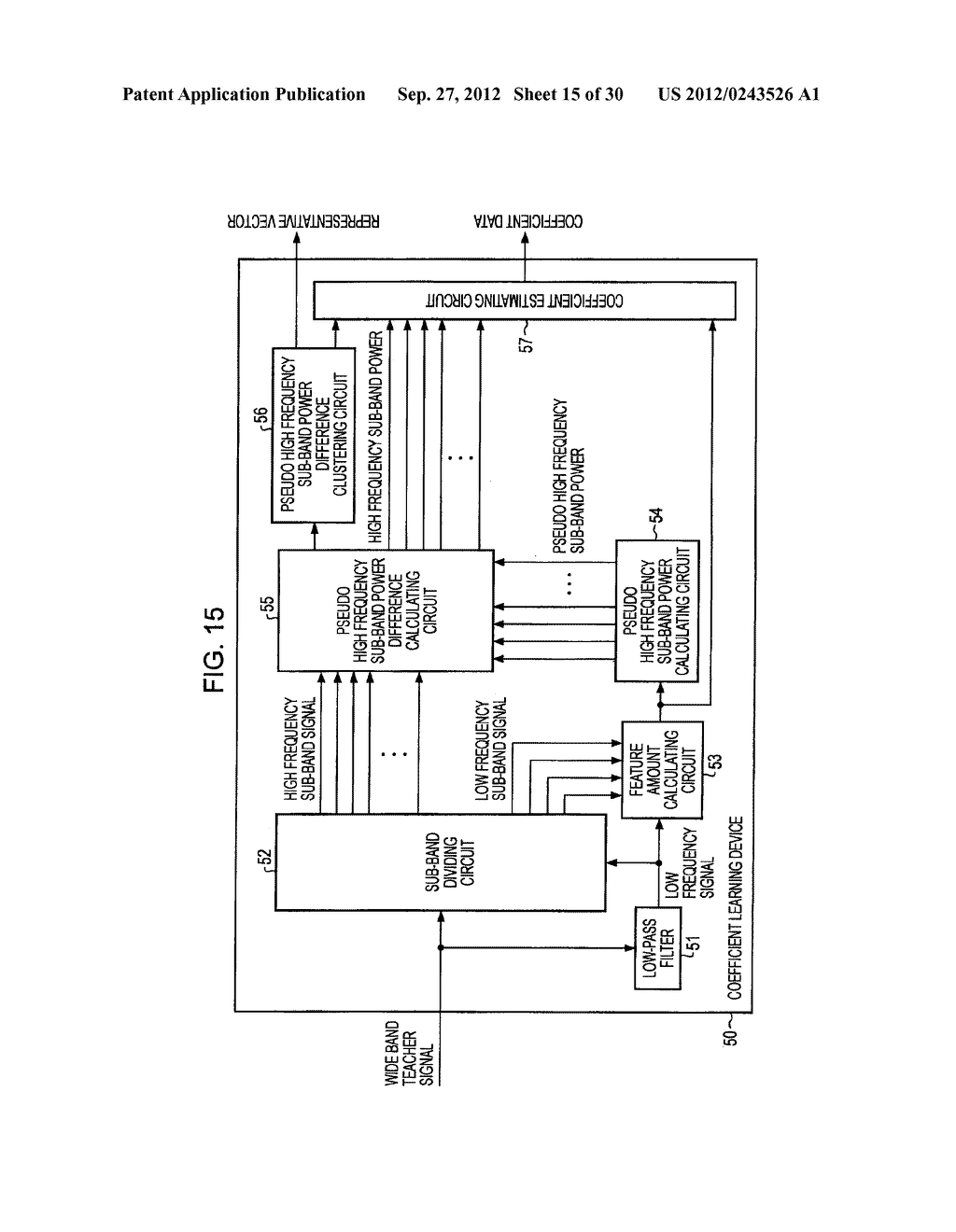 FREQUENCY BAND EXTENDING DEVICE AND METHOD, ENCODING DEVICE AND METHOD,     DECODING DEVICE AND METHOD, AND PROGRAM - diagram, schematic, and image 16