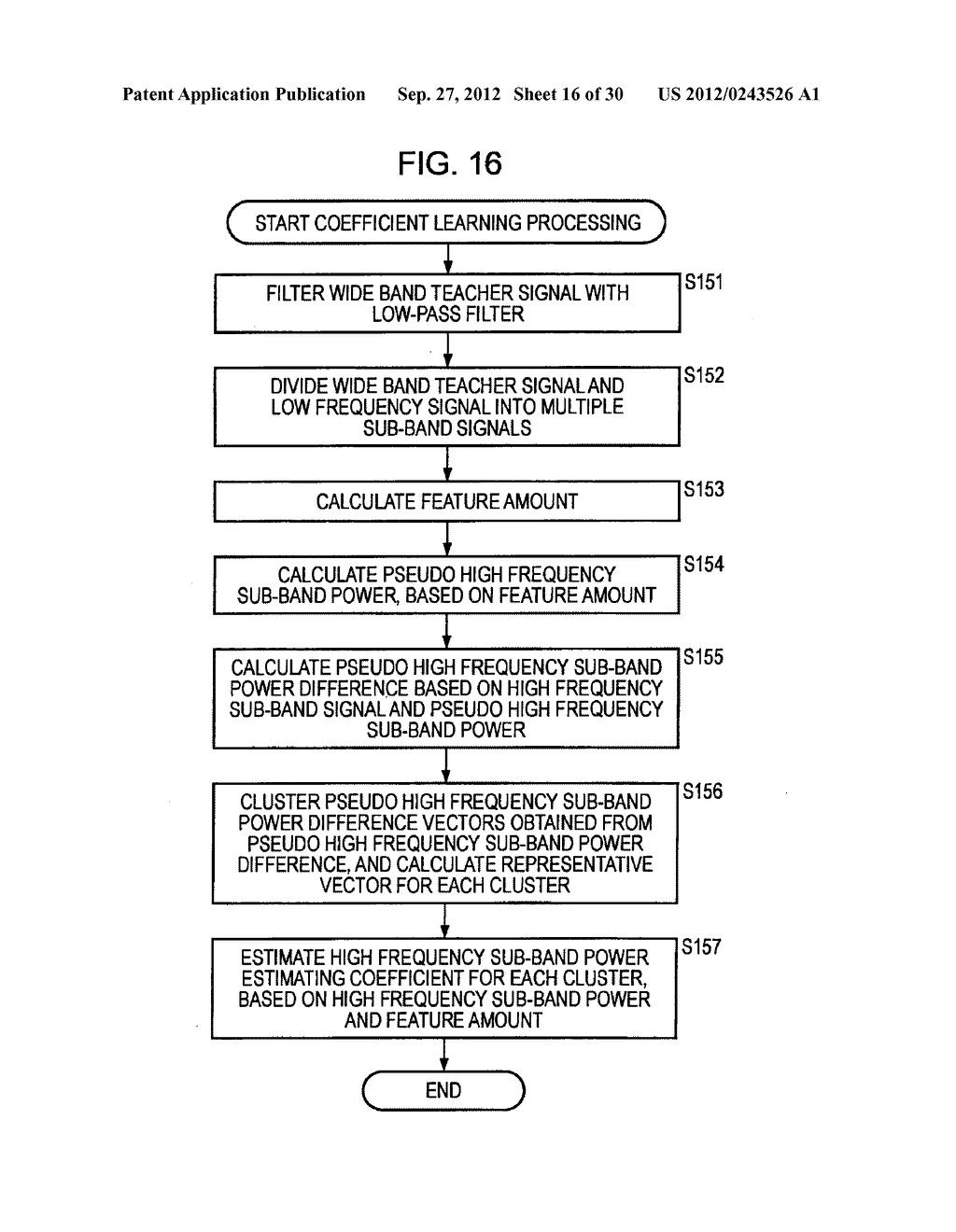 FREQUENCY BAND EXTENDING DEVICE AND METHOD, ENCODING DEVICE AND METHOD,     DECODING DEVICE AND METHOD, AND PROGRAM - diagram, schematic, and image 17