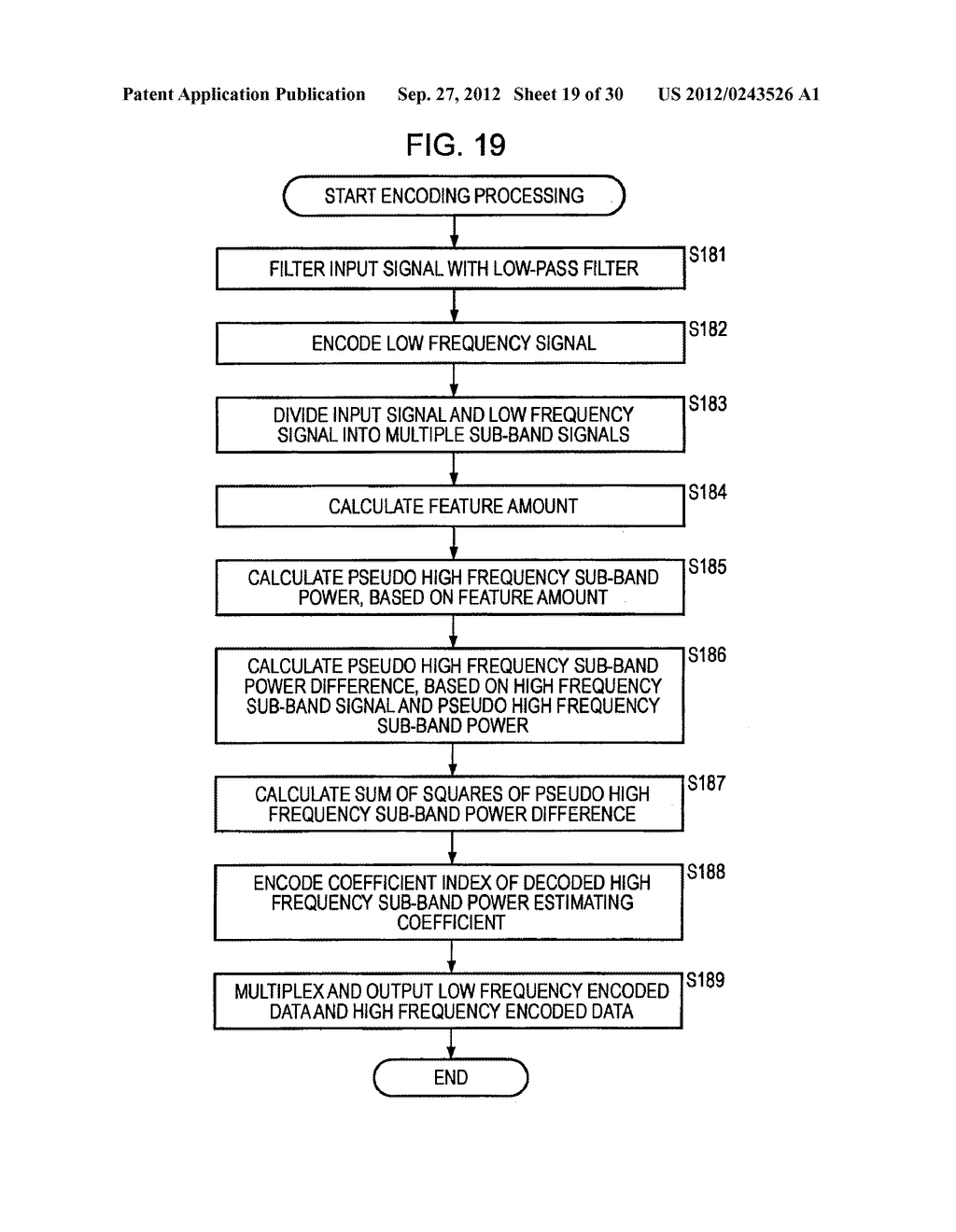 FREQUENCY BAND EXTENDING DEVICE AND METHOD, ENCODING DEVICE AND METHOD,     DECODING DEVICE AND METHOD, AND PROGRAM - diagram, schematic, and image 20