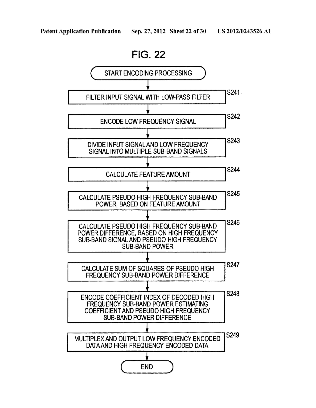 FREQUENCY BAND EXTENDING DEVICE AND METHOD, ENCODING DEVICE AND METHOD,     DECODING DEVICE AND METHOD, AND PROGRAM - diagram, schematic, and image 23