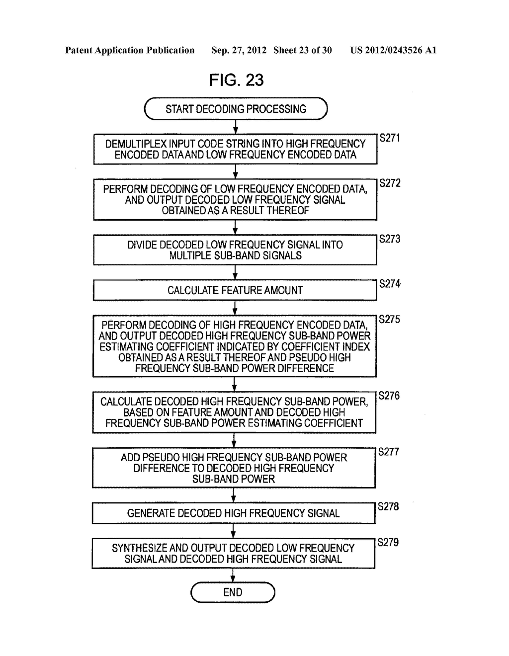 FREQUENCY BAND EXTENDING DEVICE AND METHOD, ENCODING DEVICE AND METHOD,     DECODING DEVICE AND METHOD, AND PROGRAM - diagram, schematic, and image 24