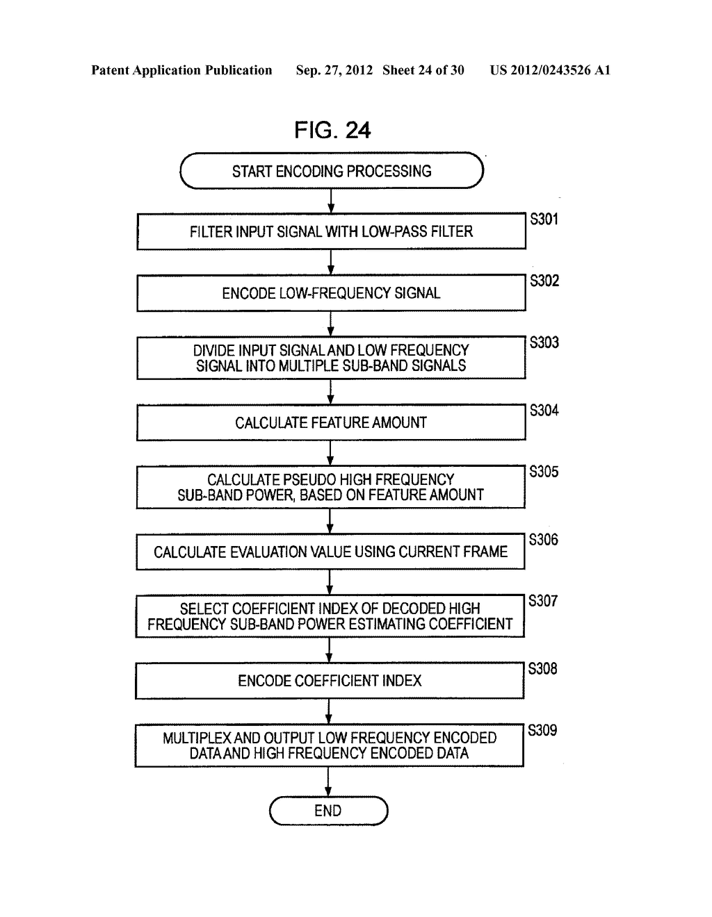 FREQUENCY BAND EXTENDING DEVICE AND METHOD, ENCODING DEVICE AND METHOD,     DECODING DEVICE AND METHOD, AND PROGRAM - diagram, schematic, and image 25
