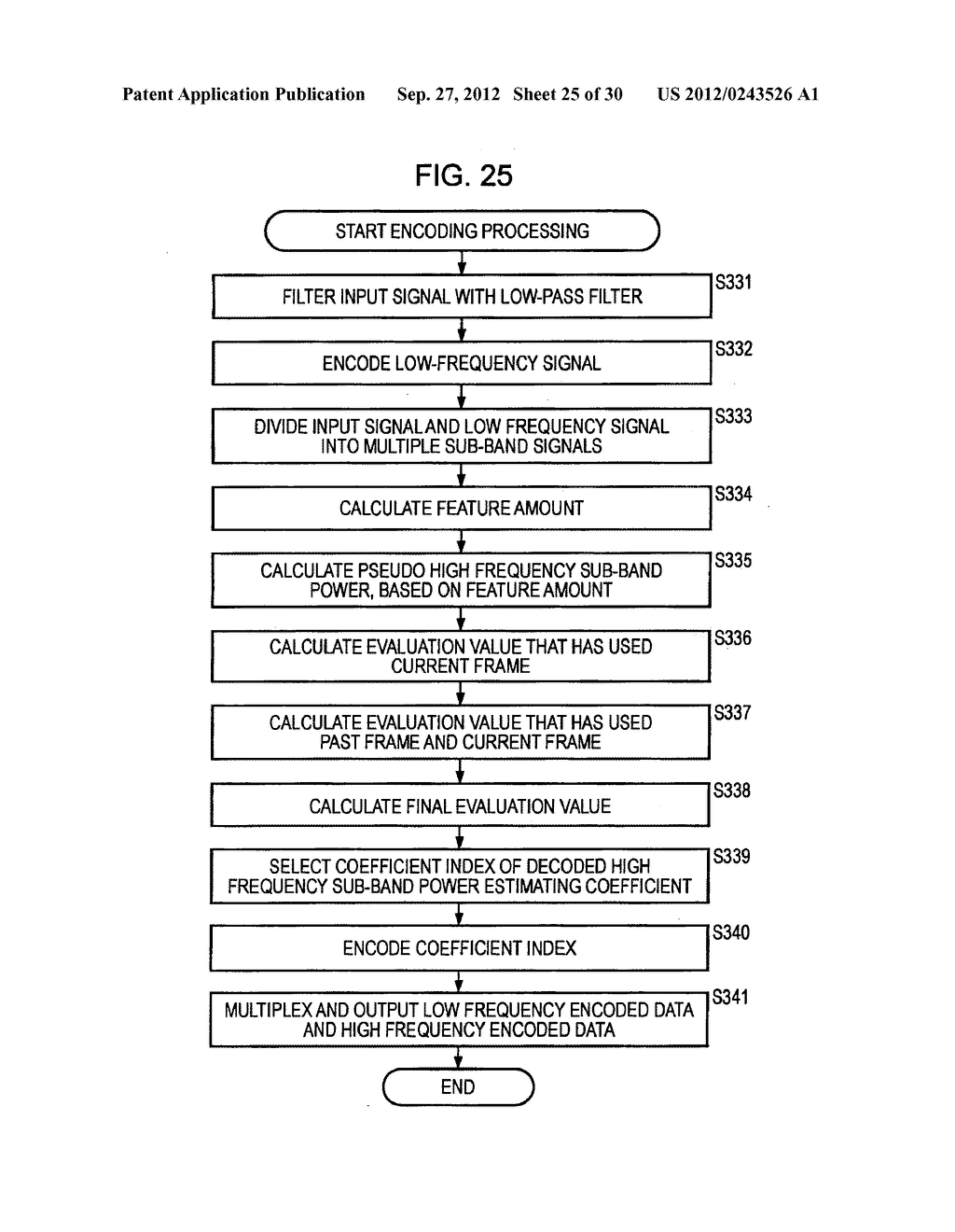FREQUENCY BAND EXTENDING DEVICE AND METHOD, ENCODING DEVICE AND METHOD,     DECODING DEVICE AND METHOD, AND PROGRAM - diagram, schematic, and image 26