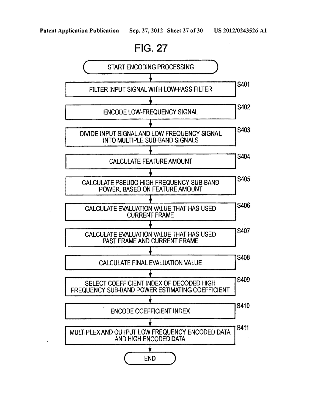 FREQUENCY BAND EXTENDING DEVICE AND METHOD, ENCODING DEVICE AND METHOD,     DECODING DEVICE AND METHOD, AND PROGRAM - diagram, schematic, and image 28
