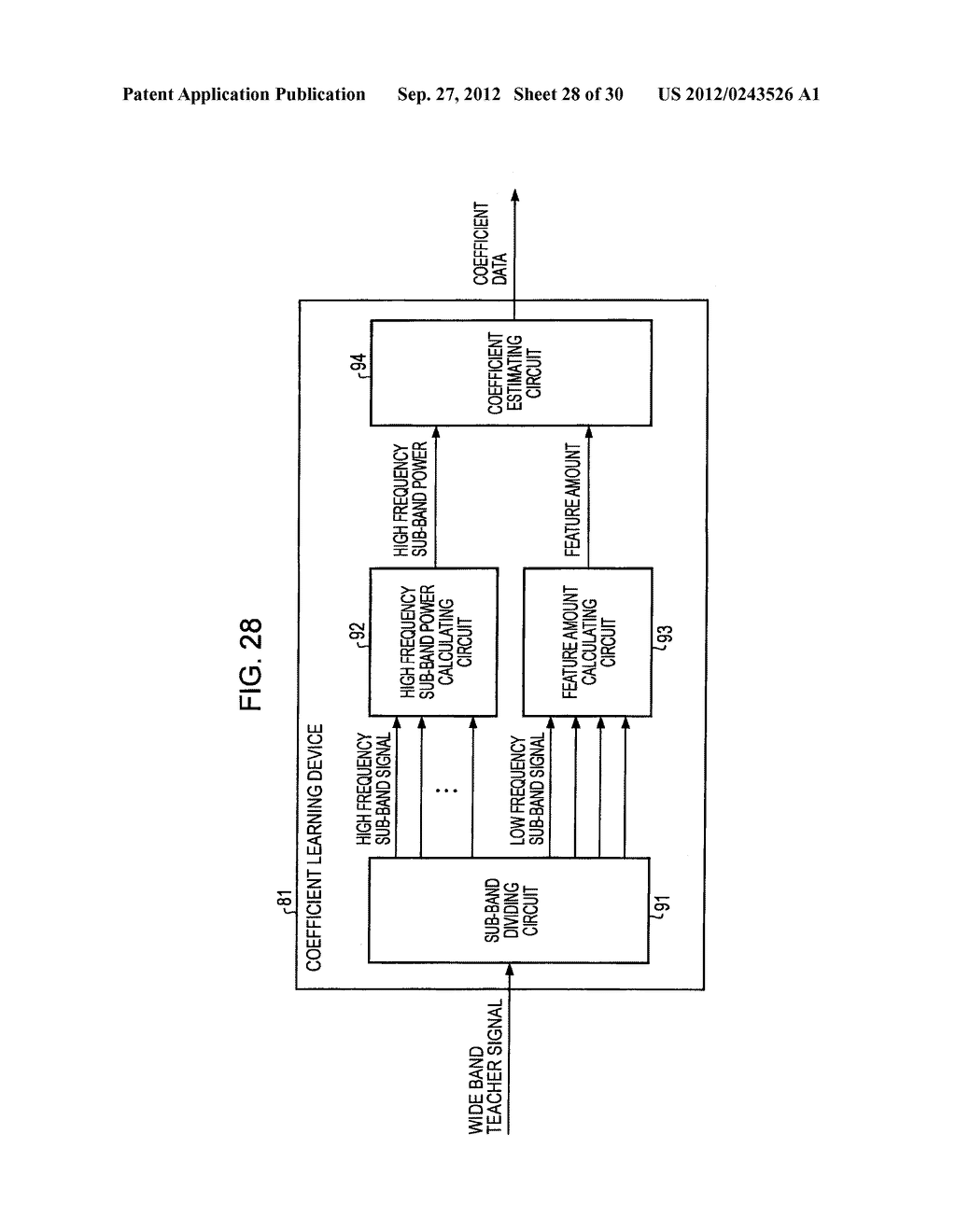 FREQUENCY BAND EXTENDING DEVICE AND METHOD, ENCODING DEVICE AND METHOD,     DECODING DEVICE AND METHOD, AND PROGRAM - diagram, schematic, and image 29