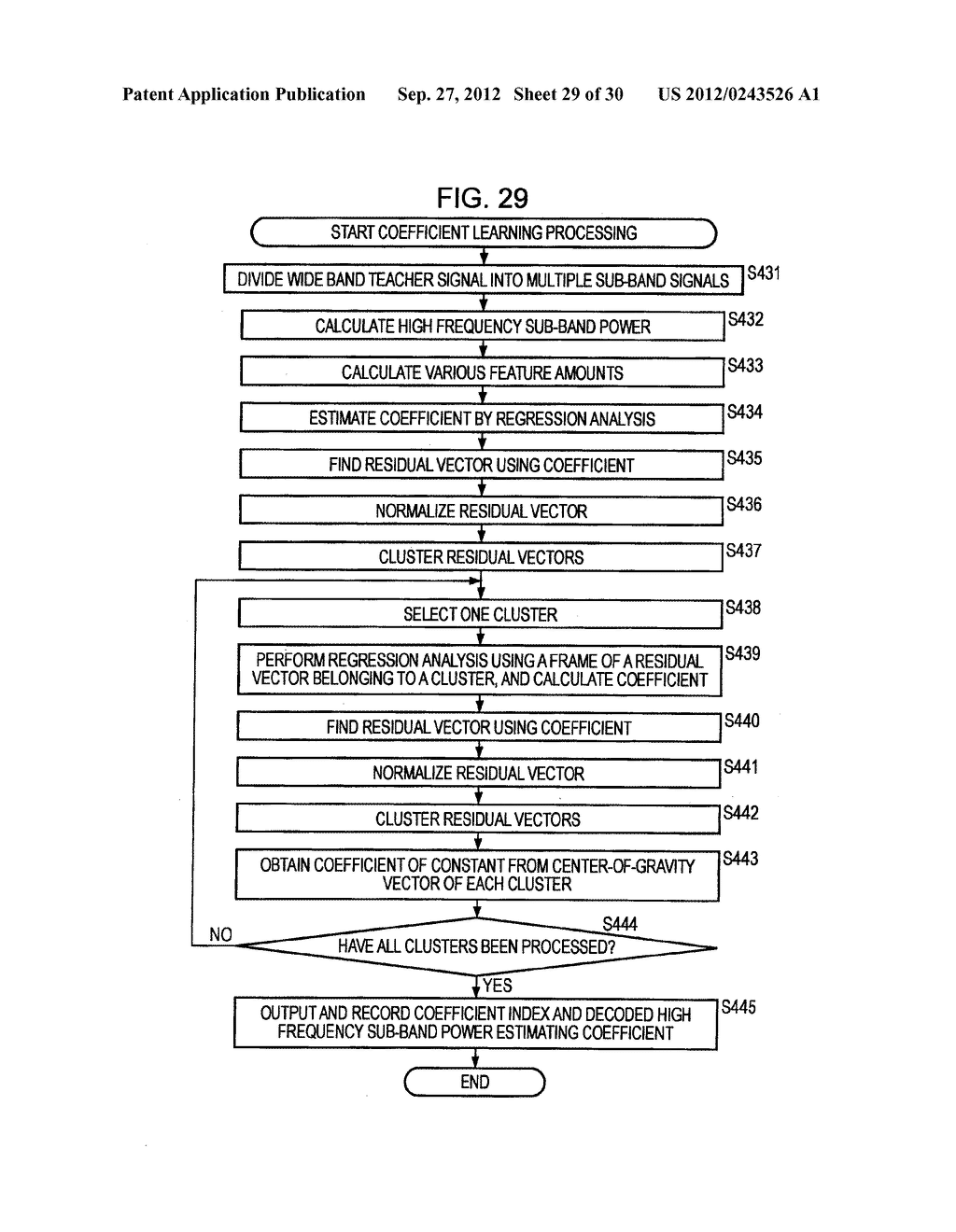 FREQUENCY BAND EXTENDING DEVICE AND METHOD, ENCODING DEVICE AND METHOD,     DECODING DEVICE AND METHOD, AND PROGRAM - diagram, schematic, and image 30