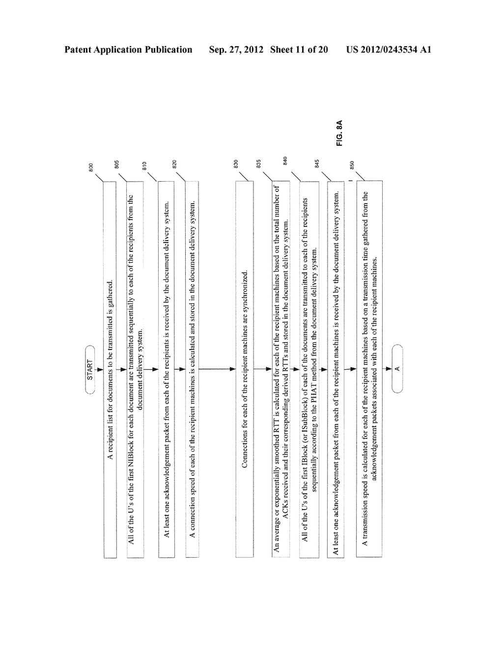 METHOD AND SYSTEM FOR PACING, ACKING, TIMING, AND HANDICAPPING (PATH) FOR     SIMULTANEOUS RECEIPT OF DOCUMENTS - diagram, schematic, and image 12
