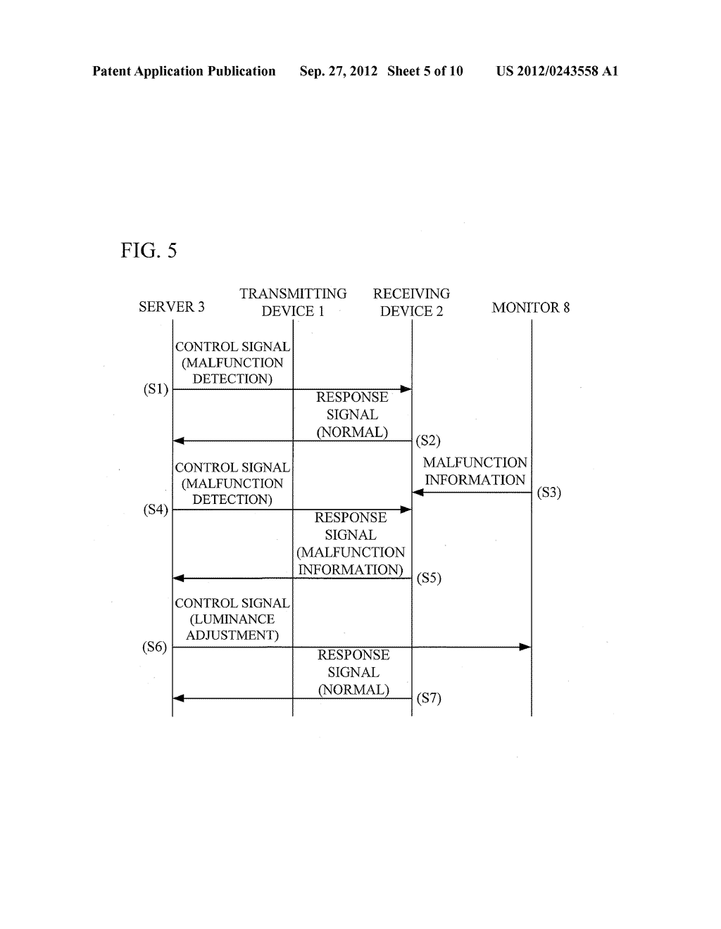 SIGNAL TRANSMISSION SYSTEM, SIGNAL TRANSMISSION METHOD, TRANSMITTING     DEVICE AND RECEIVING DEVICE - diagram, schematic, and image 06