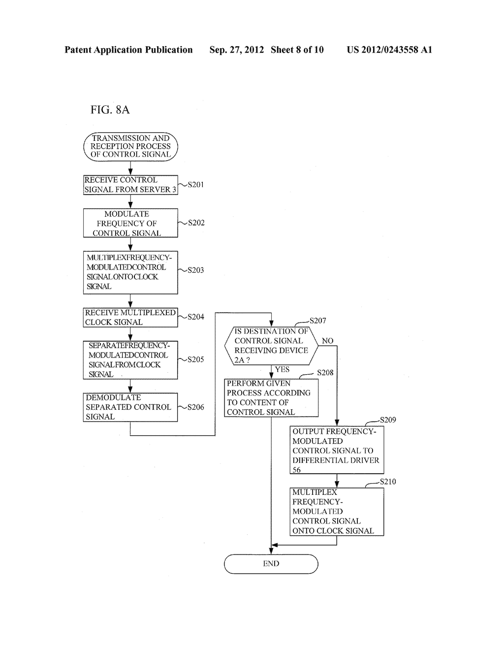 SIGNAL TRANSMISSION SYSTEM, SIGNAL TRANSMISSION METHOD, TRANSMITTING     DEVICE AND RECEIVING DEVICE - diagram, schematic, and image 09