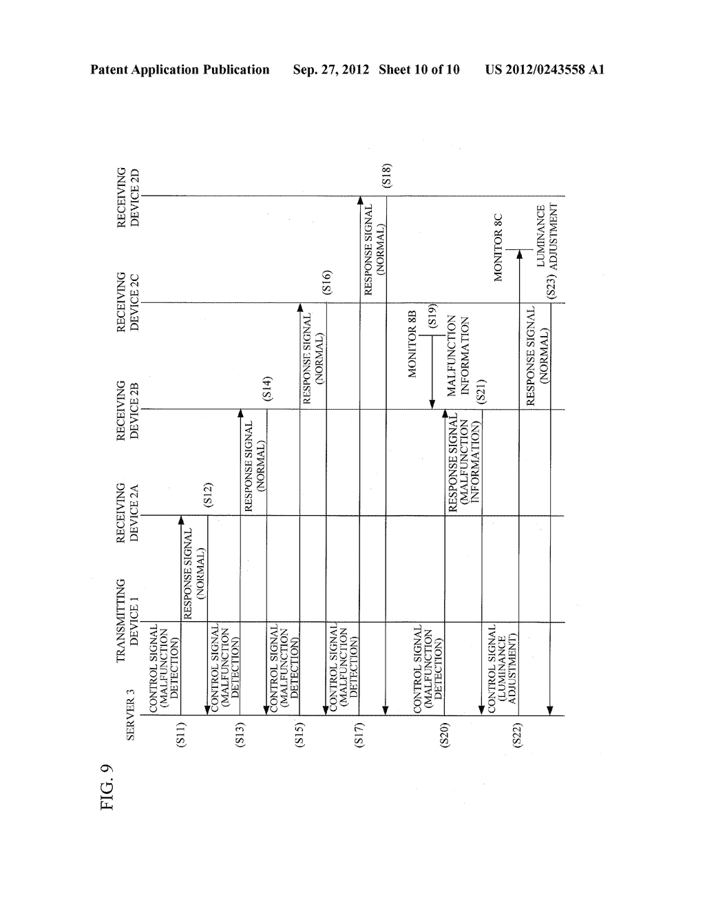 SIGNAL TRANSMISSION SYSTEM, SIGNAL TRANSMISSION METHOD, TRANSMITTING     DEVICE AND RECEIVING DEVICE - diagram, schematic, and image 11