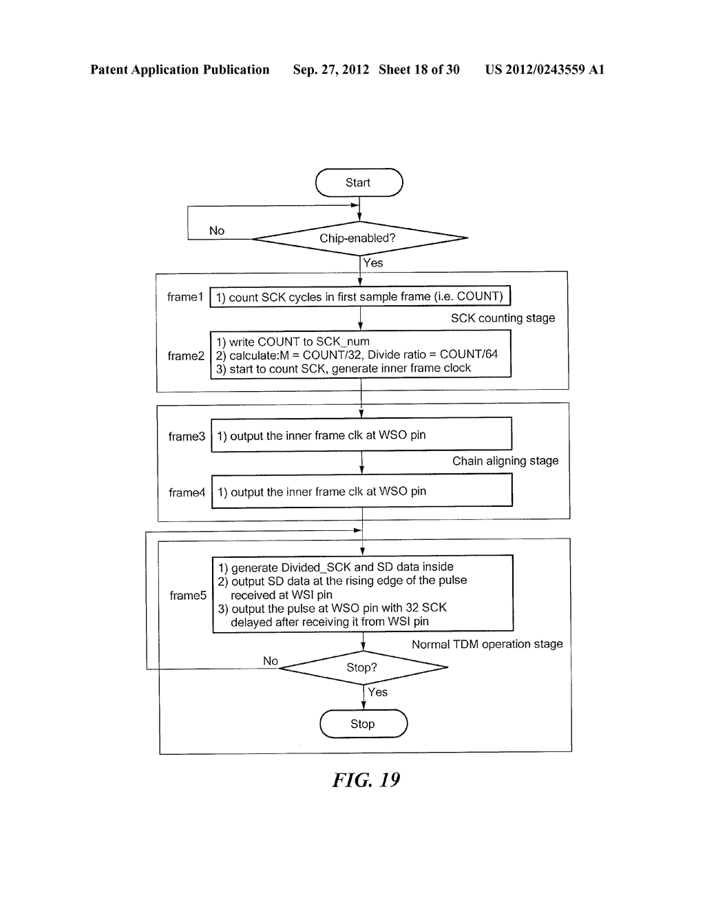 Synchronization, Re-Synchronization, Addressing, and Serialized Signal     Processing for Daisy-Chained Communication Devices - diagram, schematic, and image 19