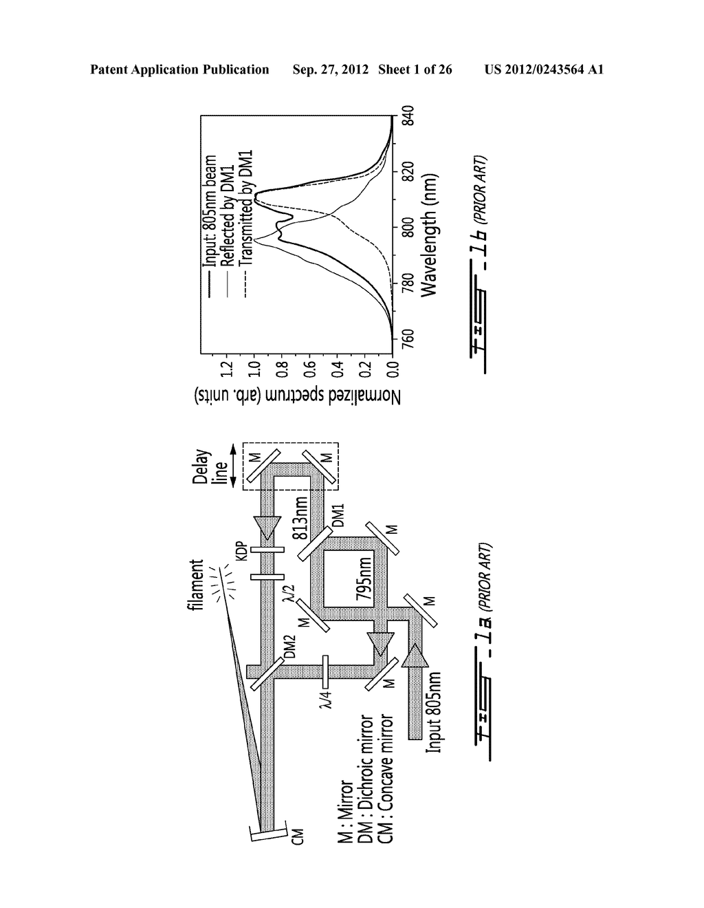 SYSTEM AND METHOD FOR AGILE REMOTE GENERATION OF A BROADBAND TUNABLE     SHORT-PULSE EMISSION - diagram, schematic, and image 02