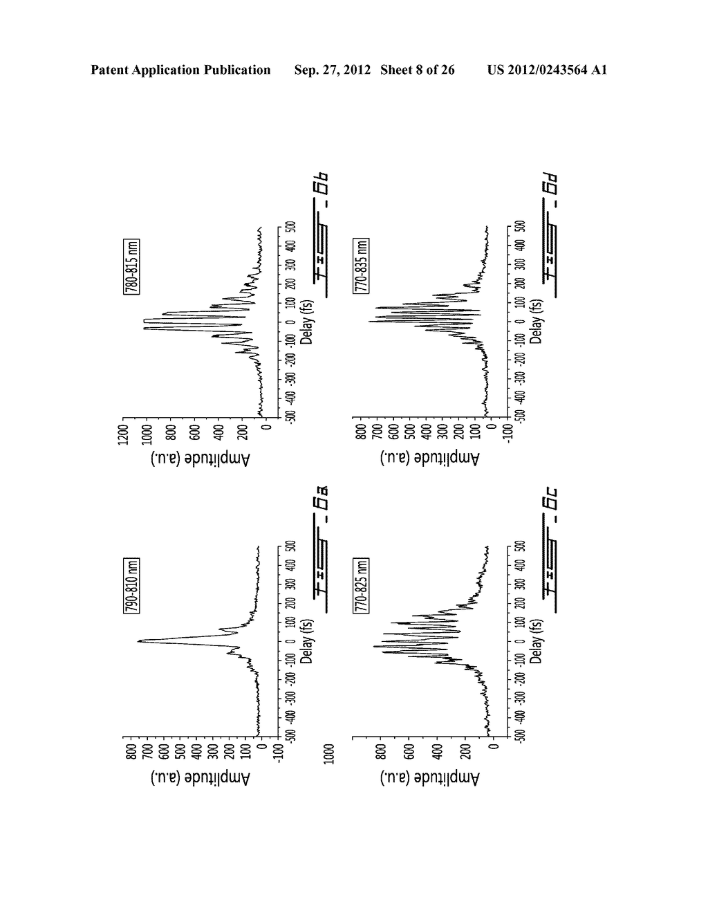 SYSTEM AND METHOD FOR AGILE REMOTE GENERATION OF A BROADBAND TUNABLE     SHORT-PULSE EMISSION - diagram, schematic, and image 09