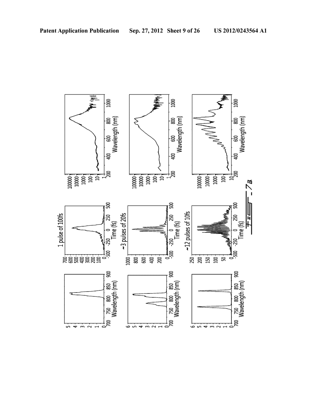 SYSTEM AND METHOD FOR AGILE REMOTE GENERATION OF A BROADBAND TUNABLE     SHORT-PULSE EMISSION - diagram, schematic, and image 10