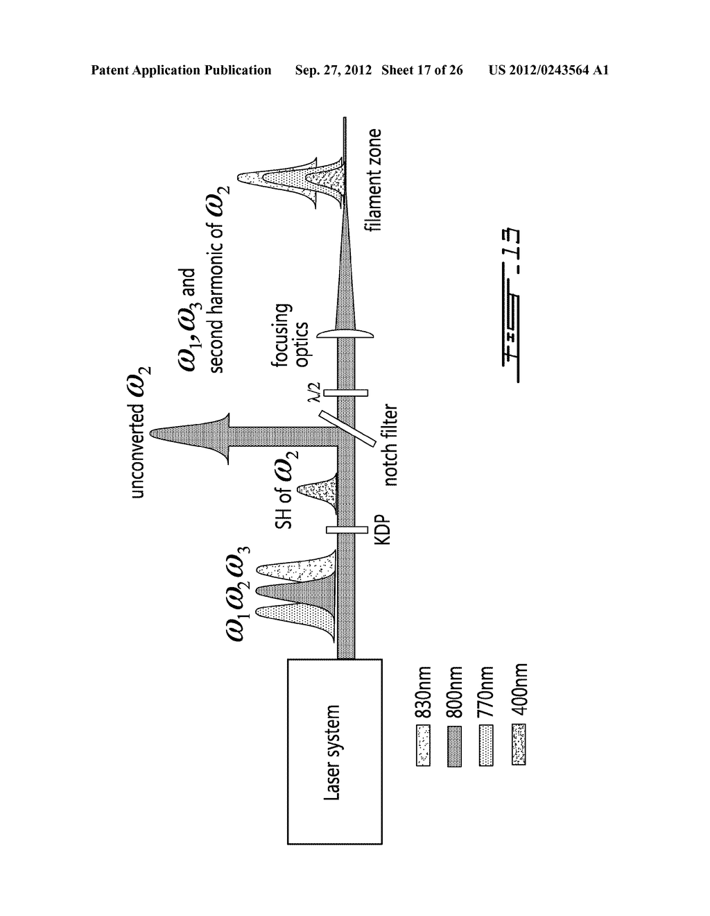 SYSTEM AND METHOD FOR AGILE REMOTE GENERATION OF A BROADBAND TUNABLE     SHORT-PULSE EMISSION - diagram, schematic, and image 18