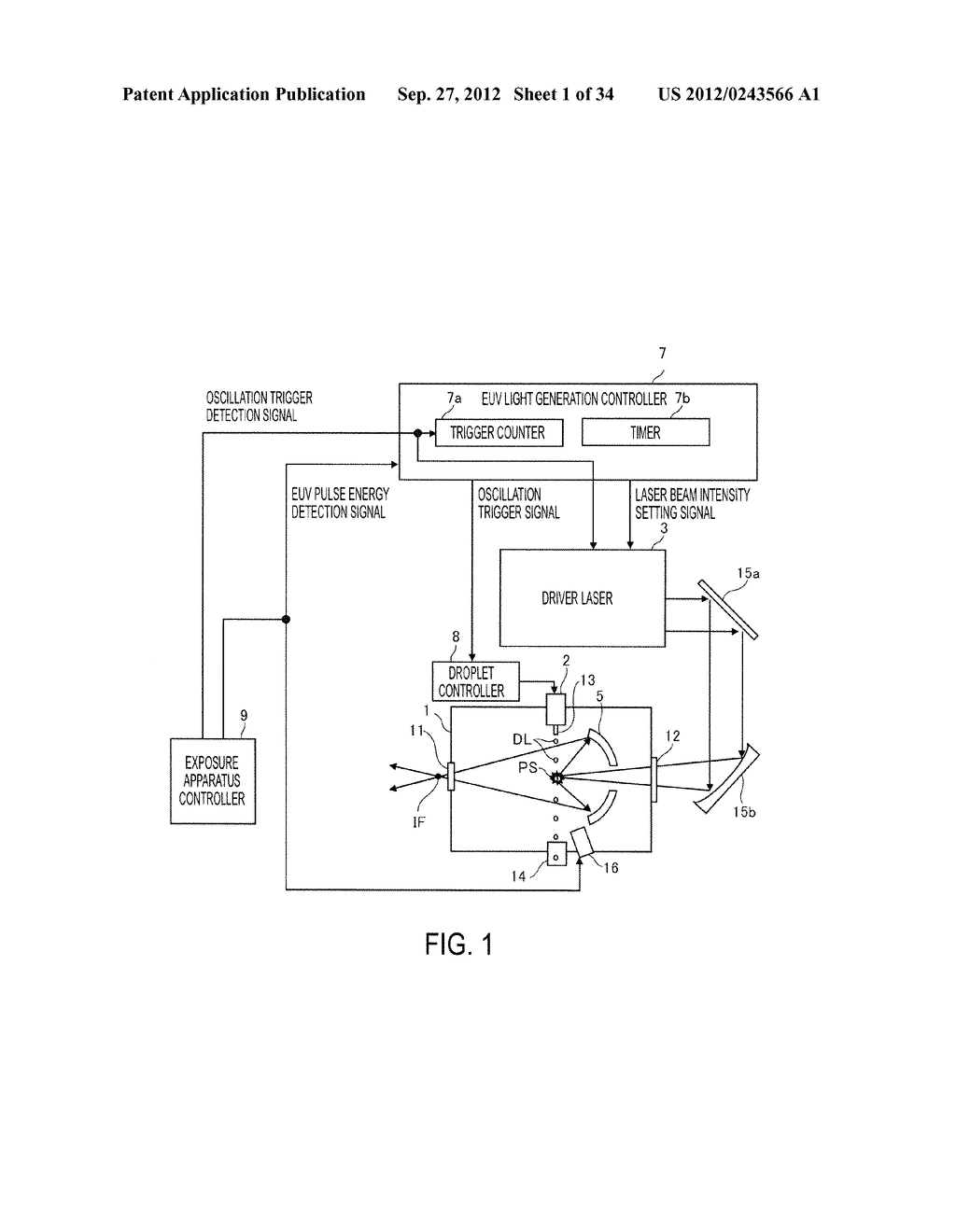 SYSTEM AND METHOD FOR GENERATING EXTREME ULTRAVIOLET LIGHT - diagram, schematic, and image 02