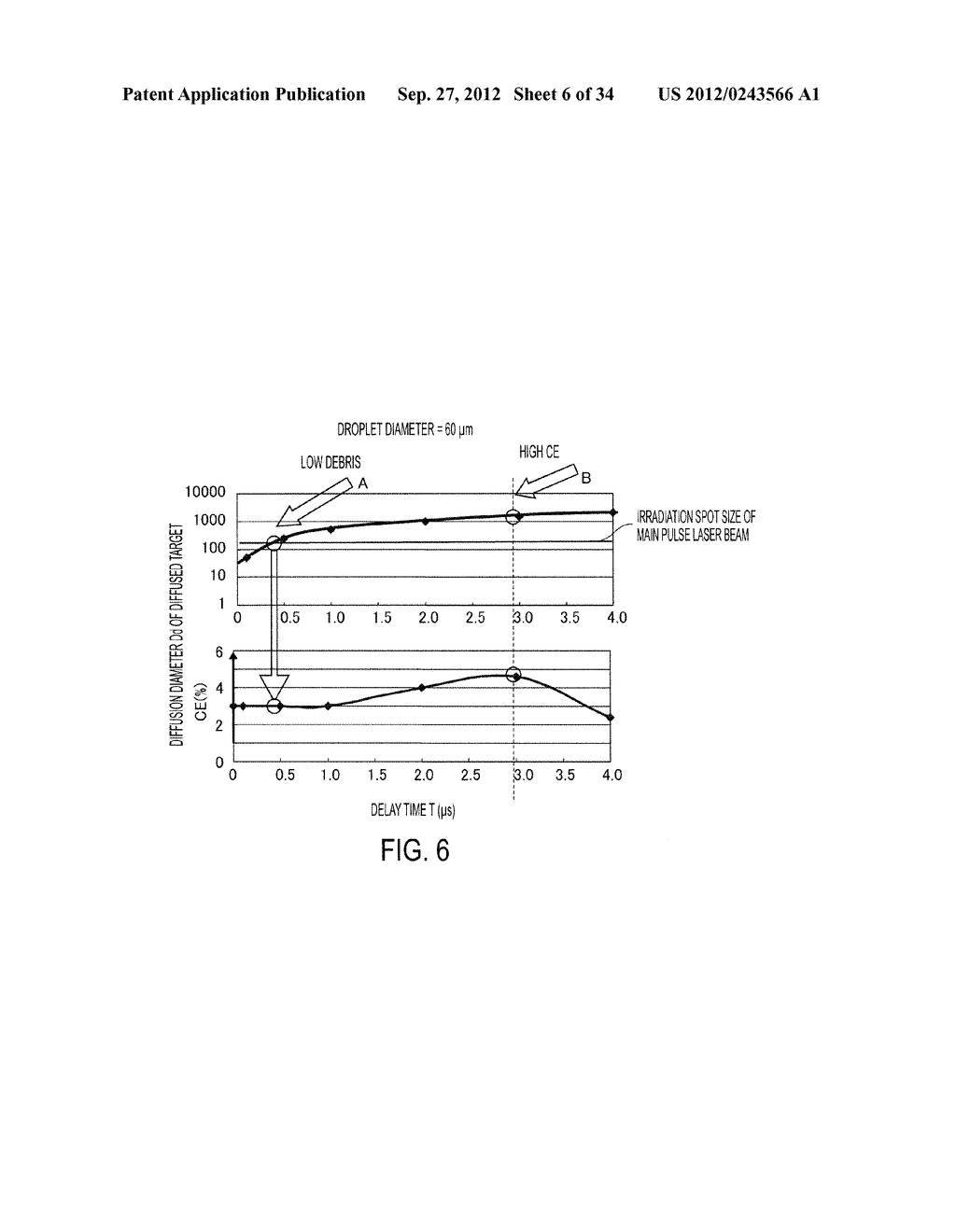 SYSTEM AND METHOD FOR GENERATING EXTREME ULTRAVIOLET LIGHT - diagram, schematic, and image 07