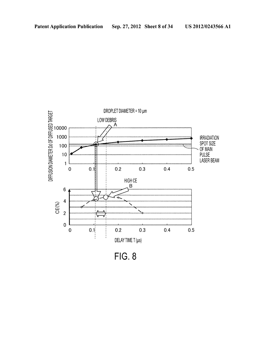 SYSTEM AND METHOD FOR GENERATING EXTREME ULTRAVIOLET LIGHT - diagram, schematic, and image 09