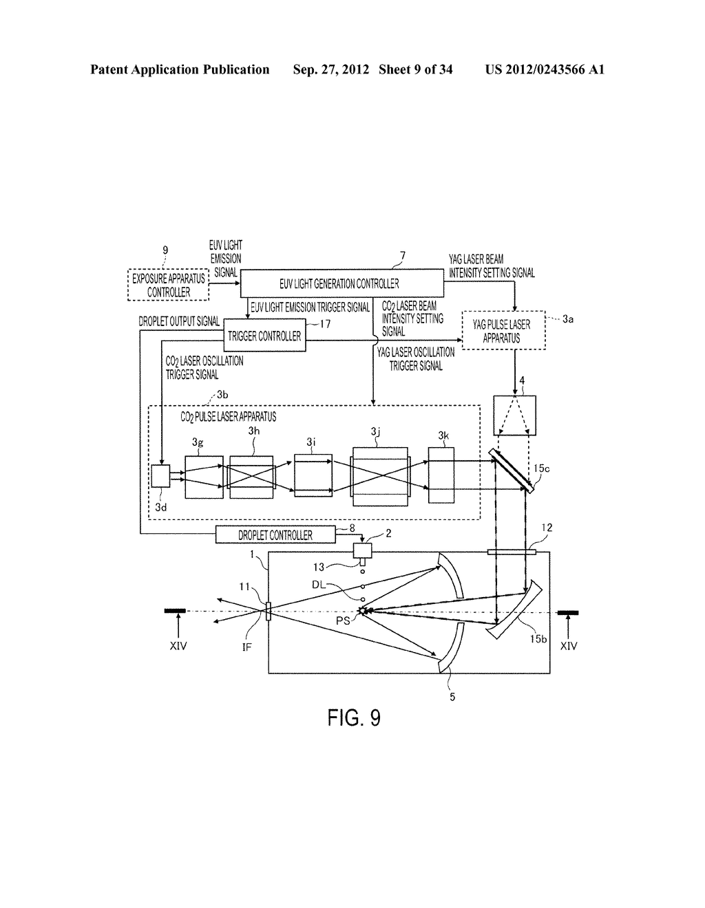 SYSTEM AND METHOD FOR GENERATING EXTREME ULTRAVIOLET LIGHT - diagram, schematic, and image 10