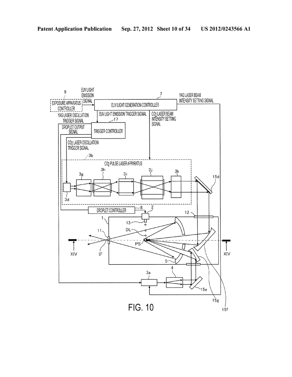 SYSTEM AND METHOD FOR GENERATING EXTREME ULTRAVIOLET LIGHT - diagram, schematic, and image 11