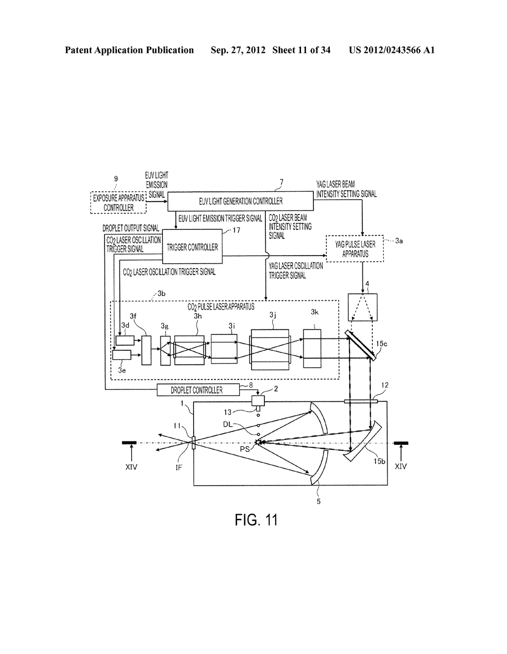 SYSTEM AND METHOD FOR GENERATING EXTREME ULTRAVIOLET LIGHT - diagram, schematic, and image 12