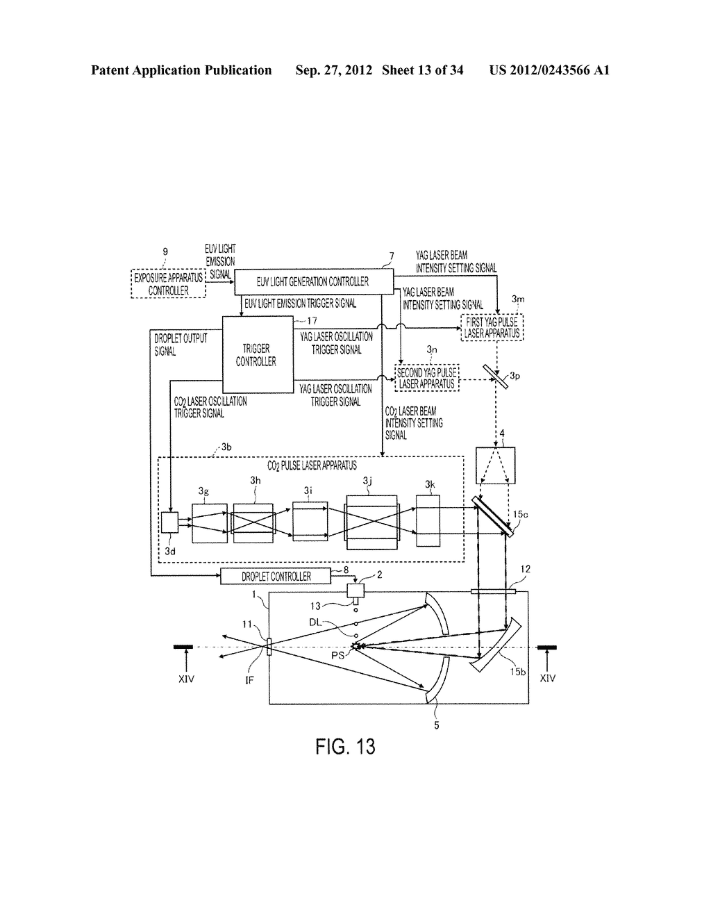 SYSTEM AND METHOD FOR GENERATING EXTREME ULTRAVIOLET LIGHT - diagram, schematic, and image 14
