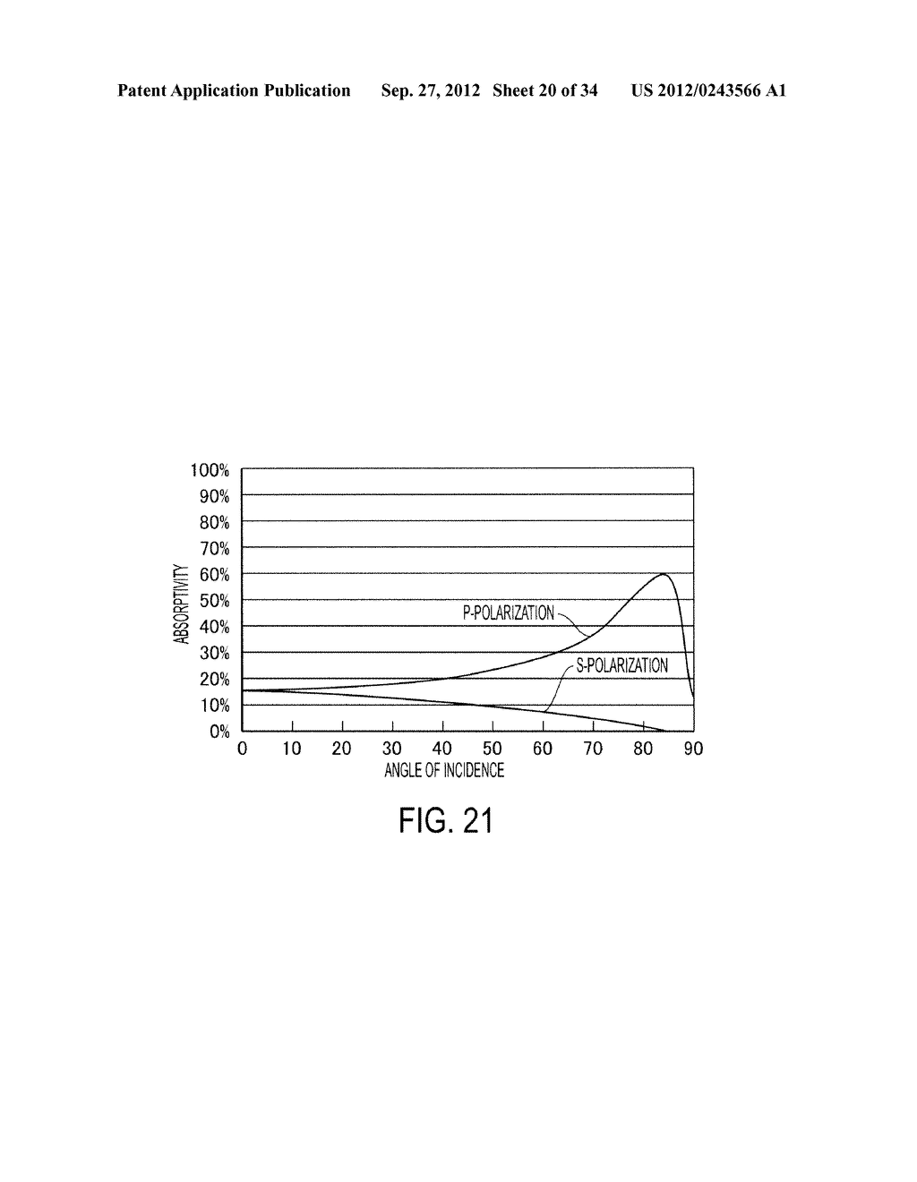 SYSTEM AND METHOD FOR GENERATING EXTREME ULTRAVIOLET LIGHT - diagram, schematic, and image 21
