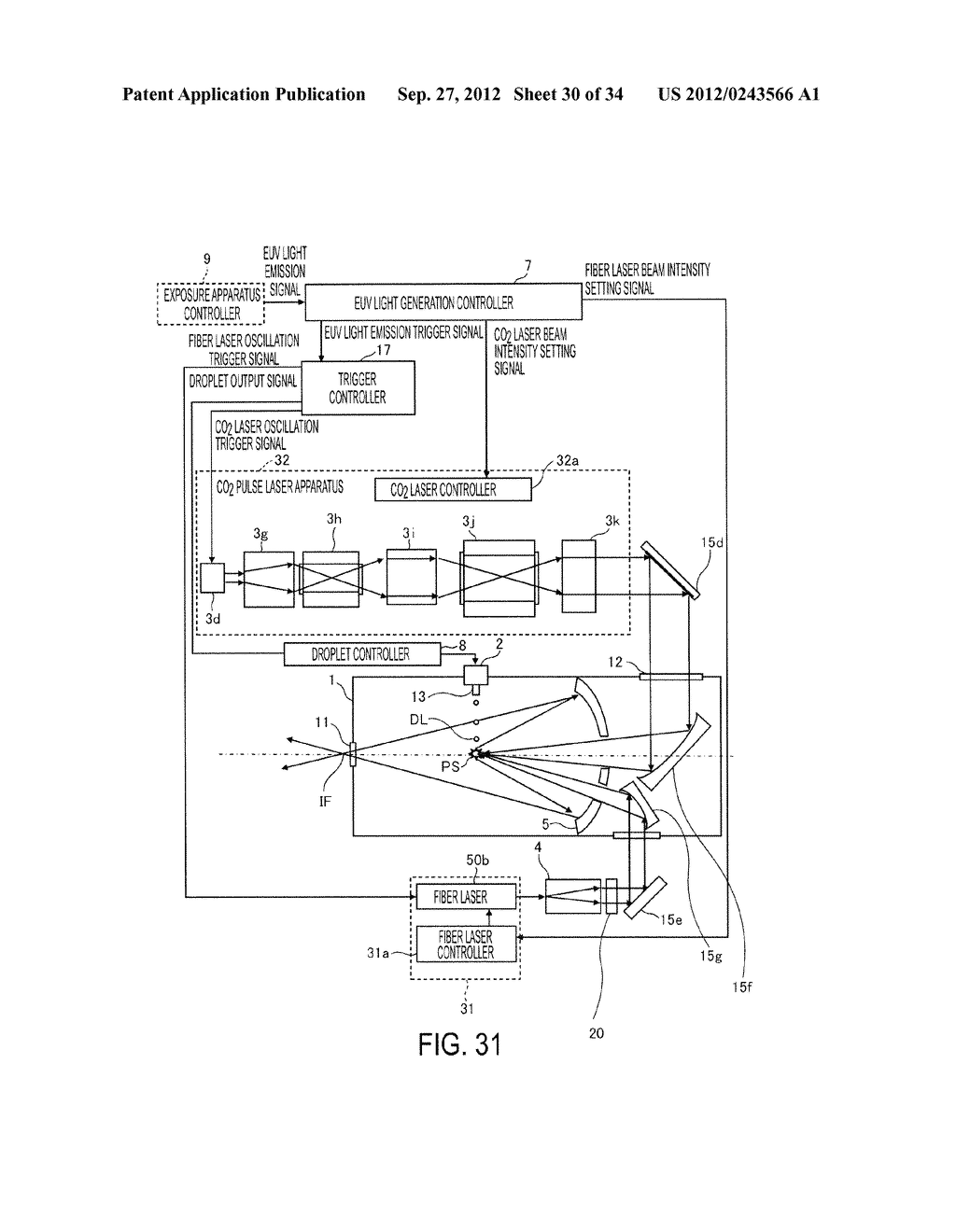 SYSTEM AND METHOD FOR GENERATING EXTREME ULTRAVIOLET LIGHT - diagram, schematic, and image 31