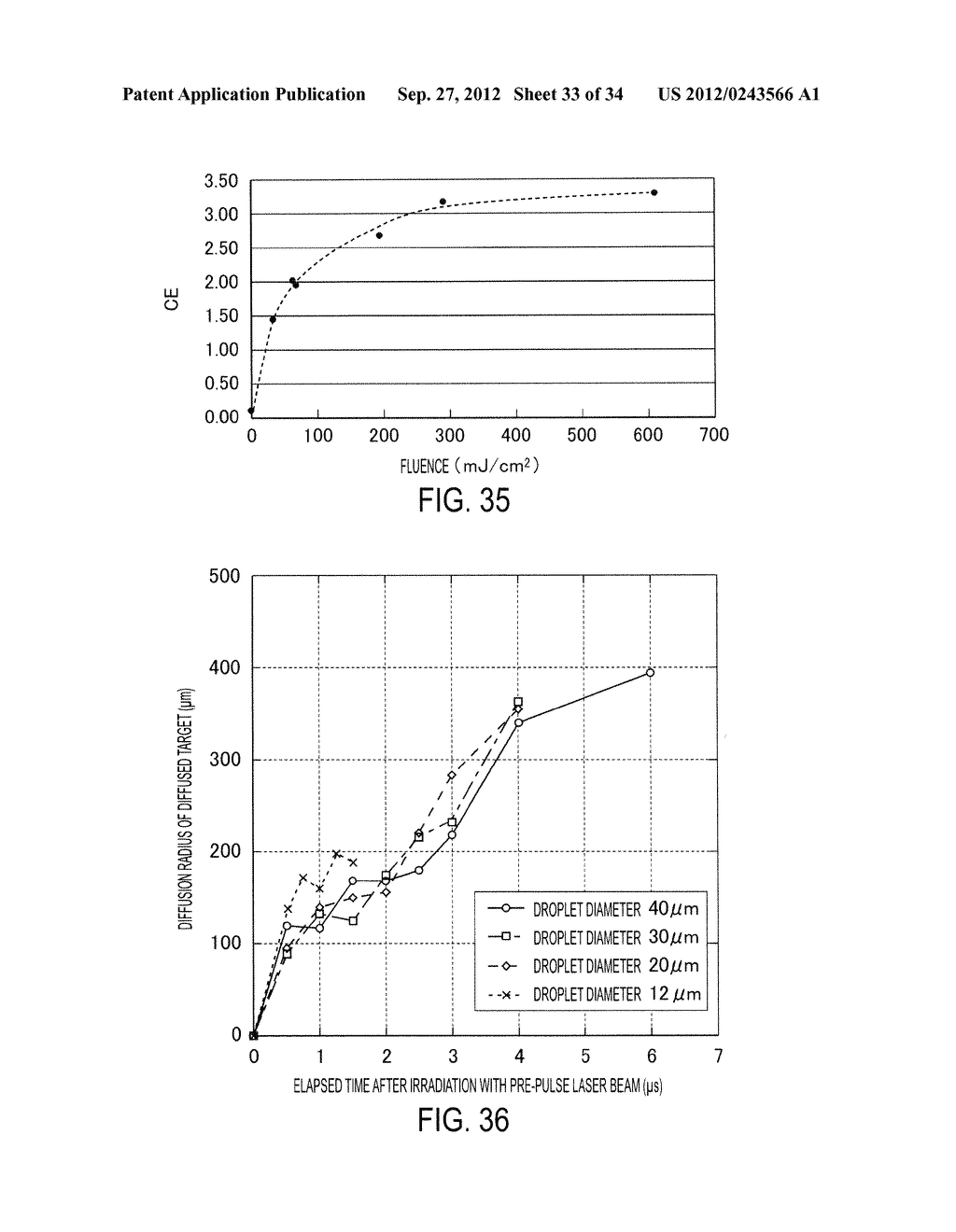 SYSTEM AND METHOD FOR GENERATING EXTREME ULTRAVIOLET LIGHT - diagram, schematic, and image 34