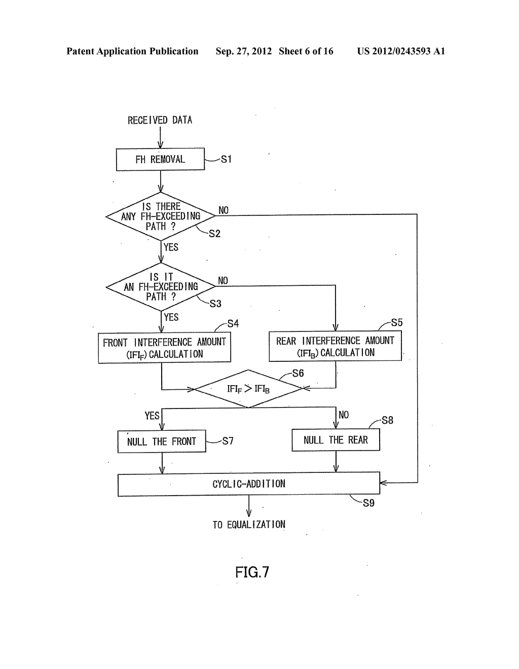 RECEIVING APPARATUS AND RECEIVING METHOD - diagram, schematic, and image 07