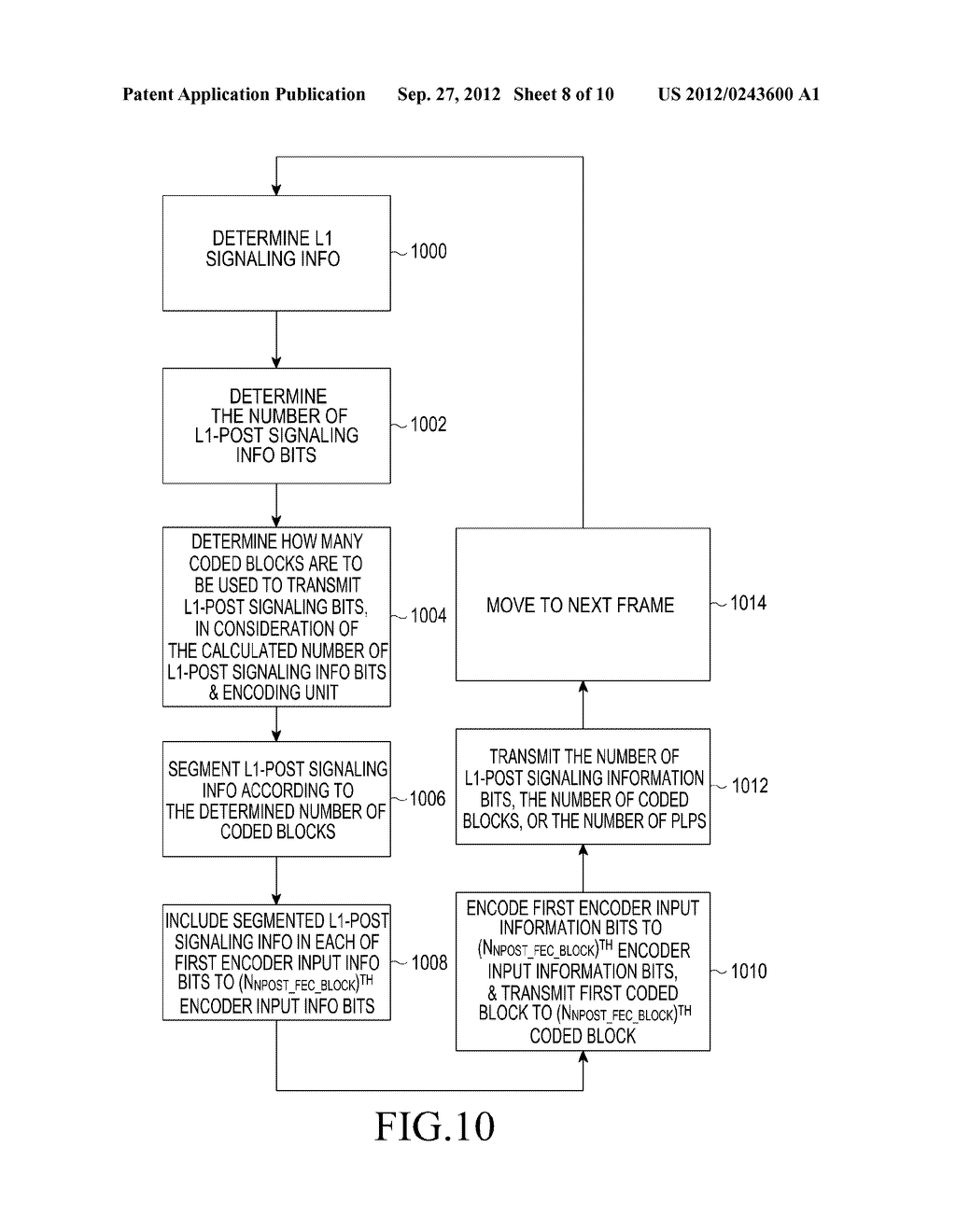 METHOD AND APPARATUS FOR TRANSMITTING AND RECEIVING CONTROL INFORMATION IN     A BROADCASTING/COMMUNICATION SYSTEM - diagram, schematic, and image 09