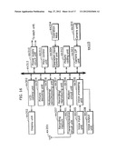 MOVING PICTURE CODING METHOD AND MOVING PICTURE DECODING METHOD diagram and image