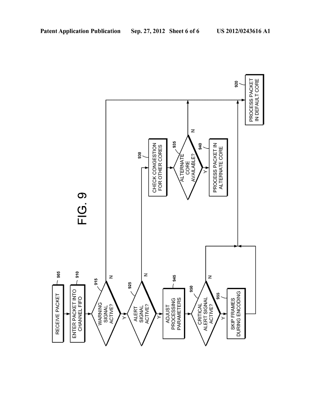 System and Method for Adaptively Allocating Resources in a Transcoder - diagram, schematic, and image 07
