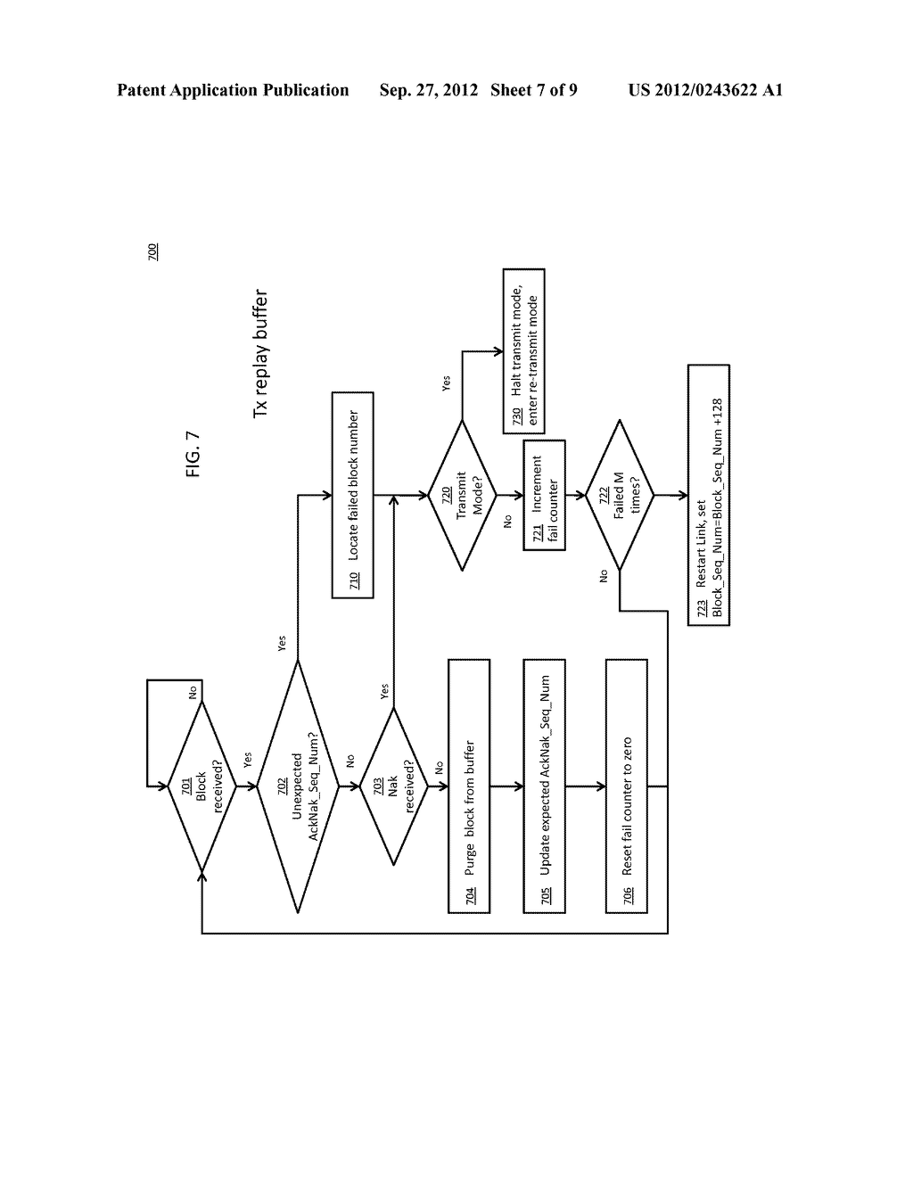 METHOD AND APPARATUS FOR IMPROVING THE ERROR RATE OF A SERIAL/DE-SERIAL     BACKPLANE CONNECTION - diagram, schematic, and image 08