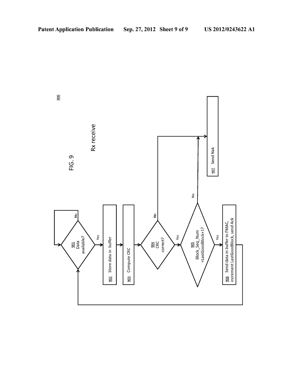 METHOD AND APPARATUS FOR IMPROVING THE ERROR RATE OF A SERIAL/DE-SERIAL     BACKPLANE CONNECTION - diagram, schematic, and image 10